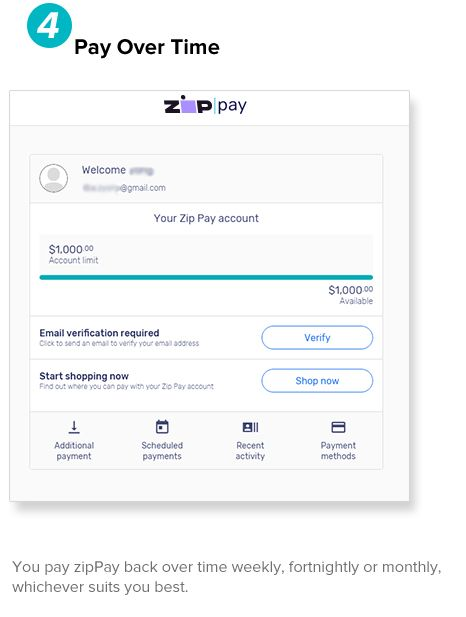 What is Zippay | How does Zippay work | Zippay Flow diagram