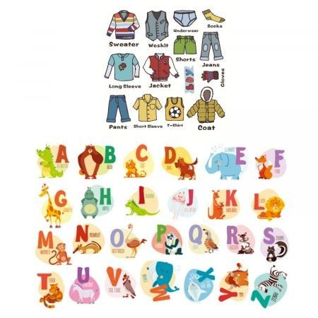 Boys Clothing Label and Alphabet Wall Sticker  Wardrobe Classification Tips Storage Organizing Nursery Room Decor