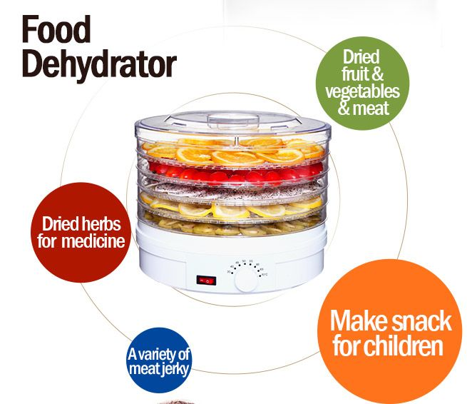 Make Your Own Backpacking Food Dehydrator