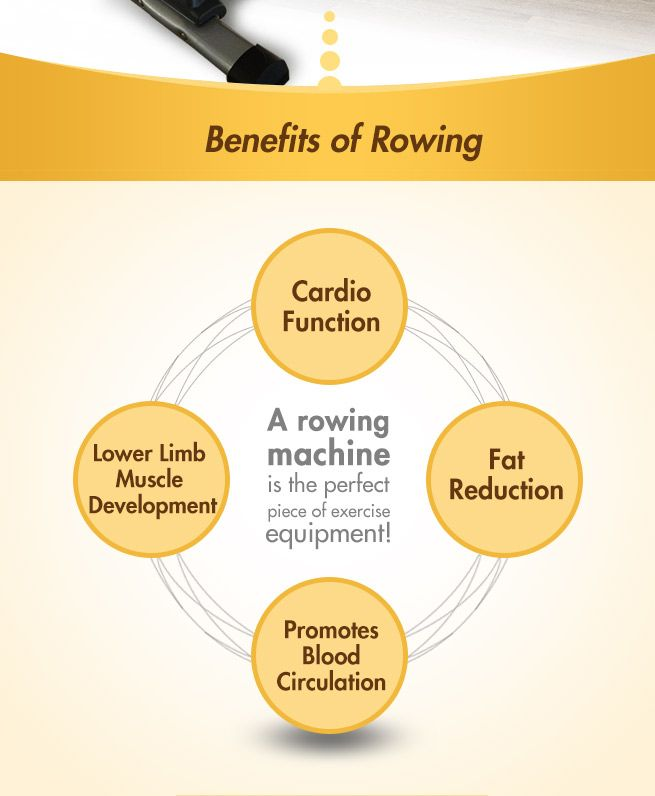 Exercise rowing machine with magnetic resistance amp multi functions