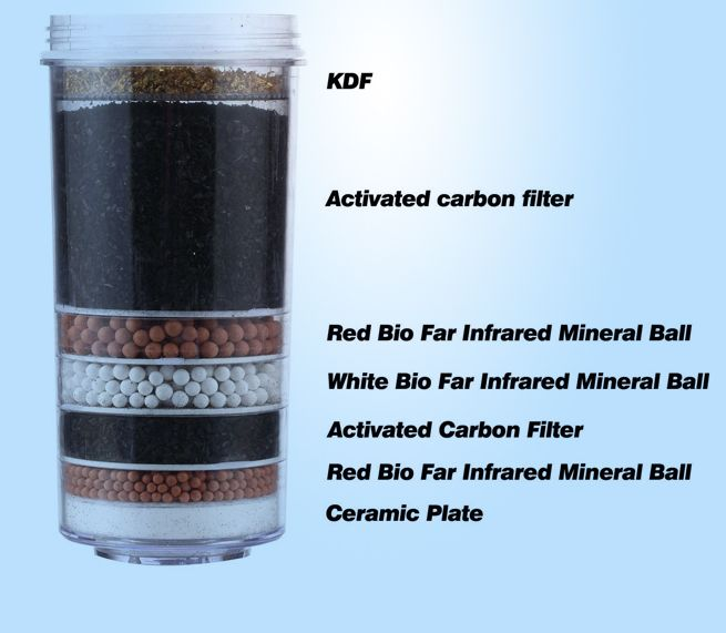 how to clean diamond water filter
