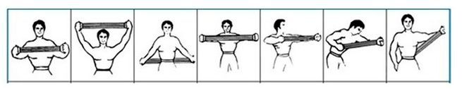 Resistance Tube Chest Expander Gym Training Exercise
