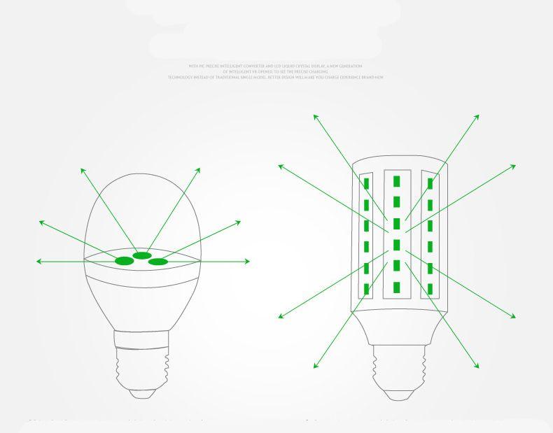 220v bright 8w e27 36 led smd corn bulb warm white lamp