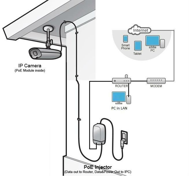how to find open ip cameras