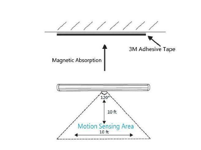 aluminium alloy 120lm 10