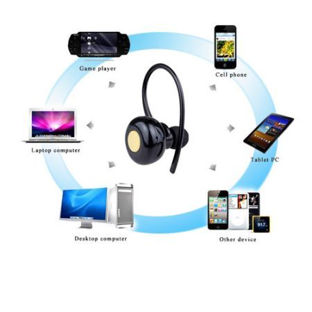 Mini Bluetooth Wireless Stereo Music Headset - Black