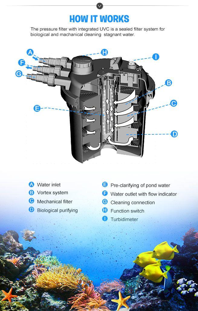 External aquarium fish tank water filter crazy sales for Fish tank deals